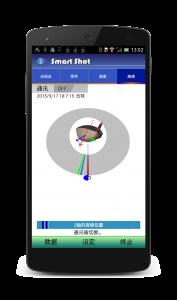 SmartShot的3轴的速度峰值位置