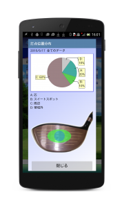 SmartShot 打点位置の割合