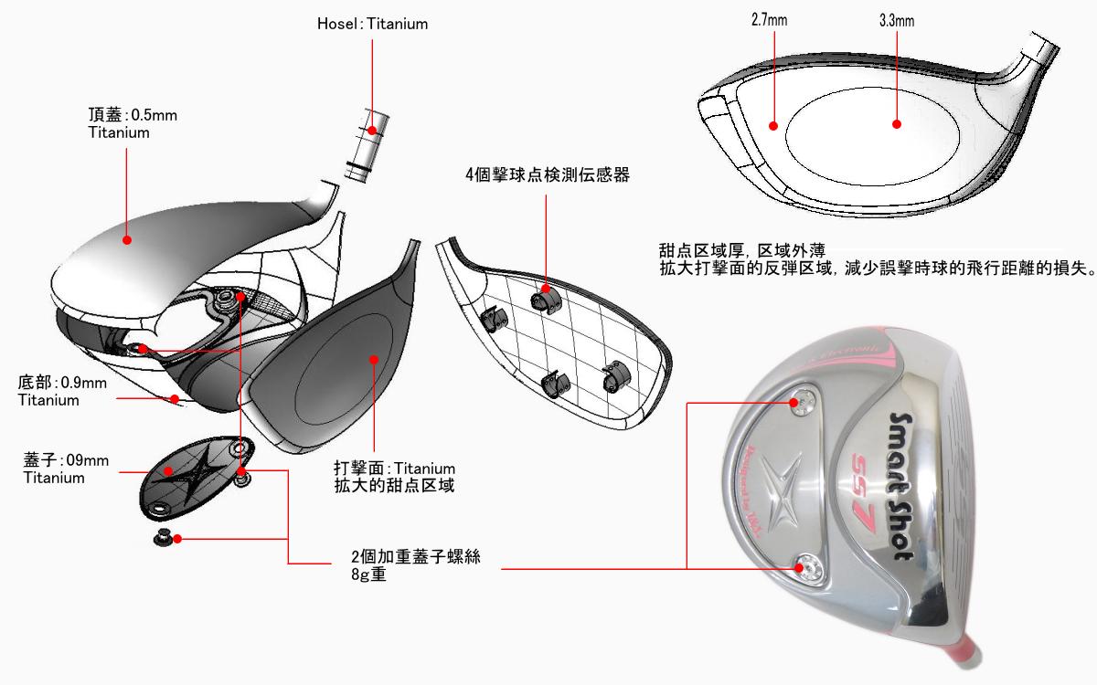 SmartShot的球头设计