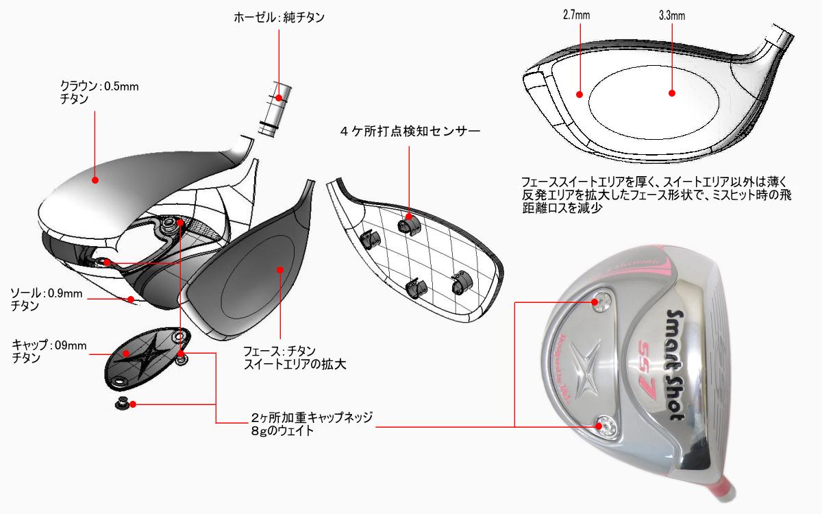 head_design